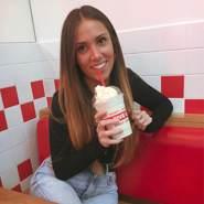 michelle17_03's profile photo