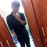 minhn6825's profile photo