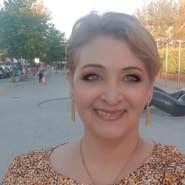 fidelinas8's profile photo