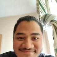pramishans's profile photo