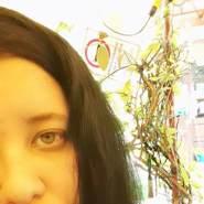 ViragRegi41's profile photo