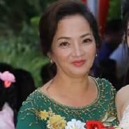 banhm402's profile photo