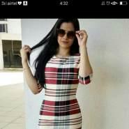 radhar20's profile photo