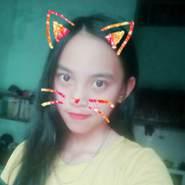 chanh_cho's profile photo