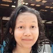 sulistyanawati76's profile photo