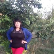 user_fdow58's profile photo