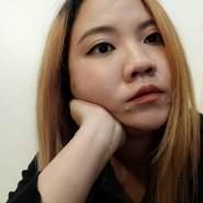 bonuzw's profile photo