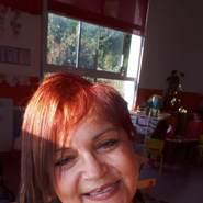 cathiegrilli's profile photo