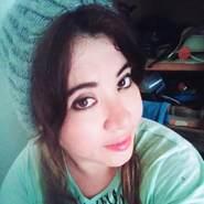 sint184's profile photo