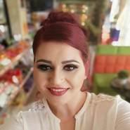 cony03's profile photo