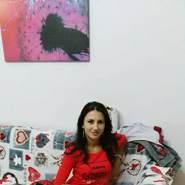 aliceb155's profile photo