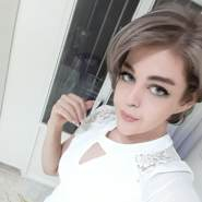 sabap785's profile photo