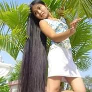 prasannah11's profile photo