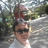 thammasornm7's profile photo