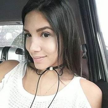 karinabeta28_Apure_Single_Female