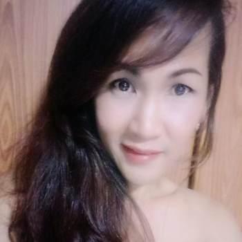 vicky241225_Krung Thep Maha Nakhon_Độc thân_Nữ