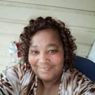 shirleyh26's profile photo