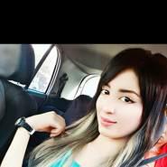 kazap183's profile photo
