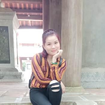 khanhm10_Hai Duong_Single_Female