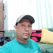 suhendrik220589's profile photo