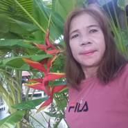 user_enk2805's profile photo