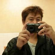 tzr250r's profile photo