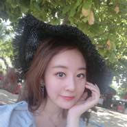 user_ys1860's profile photo