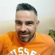 patrick02_68's profile photo