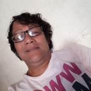 tesyam's profile photo