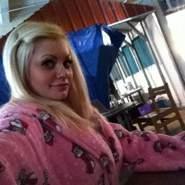 luisa_lopez95's profile photo