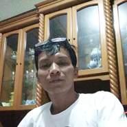 aditya7511's profile photo