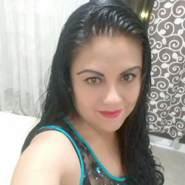 carmelitap14's profile photo