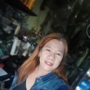 edtainar7's profile photo