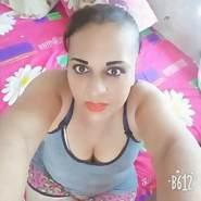 palomai6's profile photo