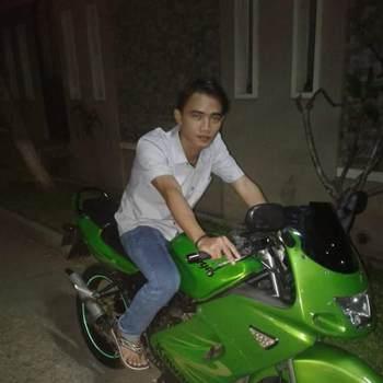 ardi_tencent_green_Jawa Barat_Kawaler/Panna_Mężczyzna