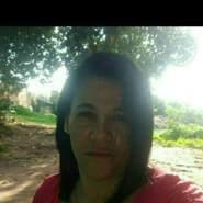 cristinar321's profile photo