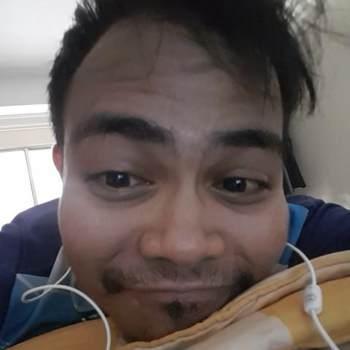 centrinov_Selangor_Single_Male