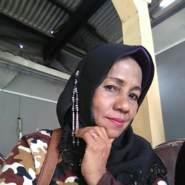 faridabamukrah12's profile photo