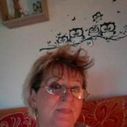 sumsileine's profile photo