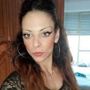 sandruzza's profile photo