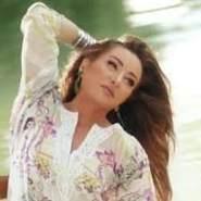 nora035's profile photo