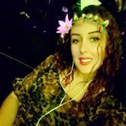 annah039's profile photo