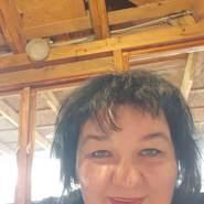 user_mpiwj4530's profile photo