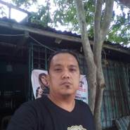 Dhann13's profile photo