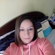 gladizh1's profile photo