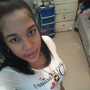 angelicag194's profile photo