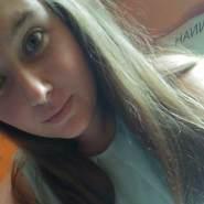 molly54321's profile photo