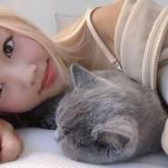 jolica203's profile photo
