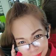 user_igrhn79641's profile photo