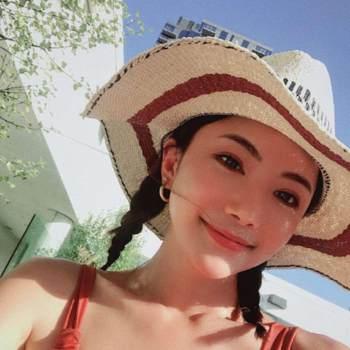 toriz974_Fujian_רווק_נקבה